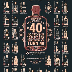 40 by 40 gins